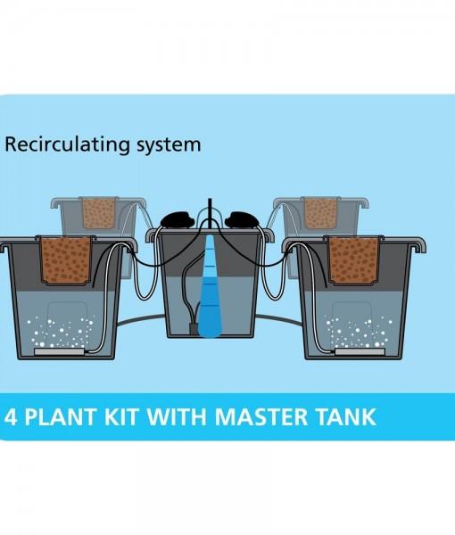 4-plant-kit-system
