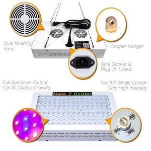 600W LED GROW LIGHTS